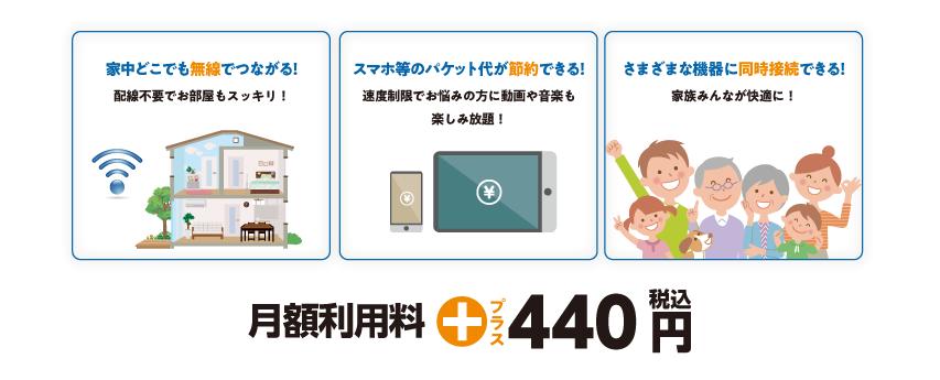 wifi月額利用料円400
