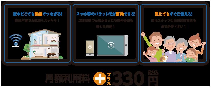 wifi月額利用料300円